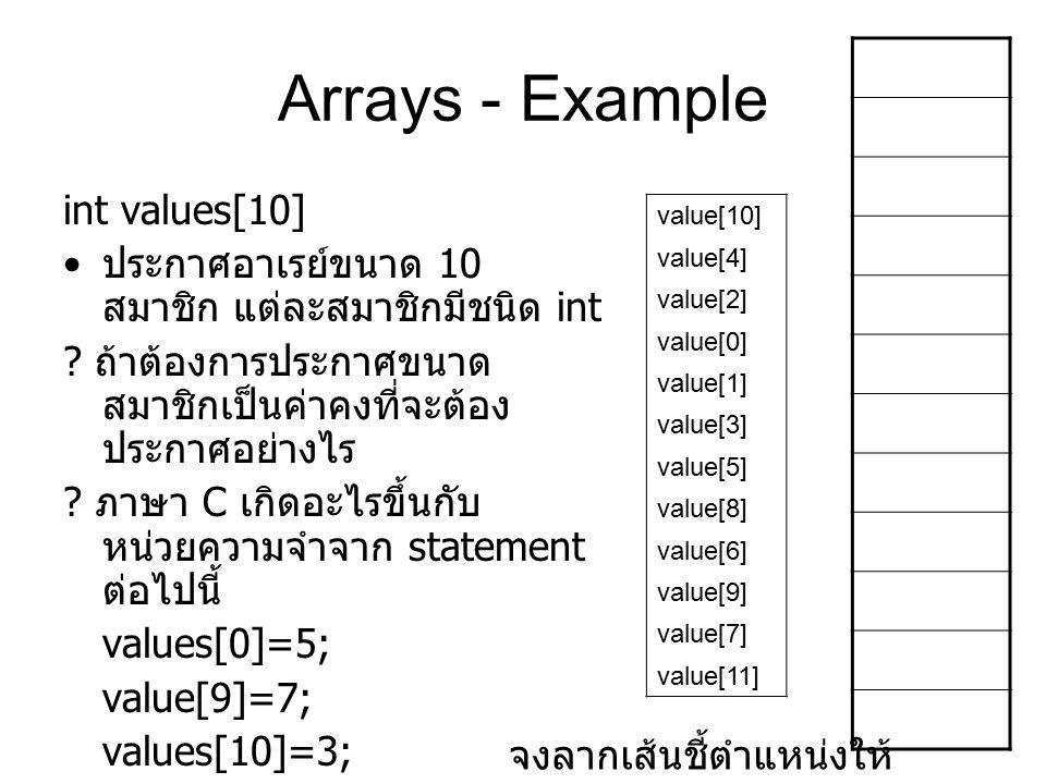 Arrays - Example int values[10] ประกาศอาเรย์ขนาด 10 สมาชิก แต่ละสมาชิกมีชนิด int ? ถ้าต้องการประกาศขนาด สมาชิกเป็นค่าคงที่จะต้อง ประกาศอย่างไร ? ภาษา