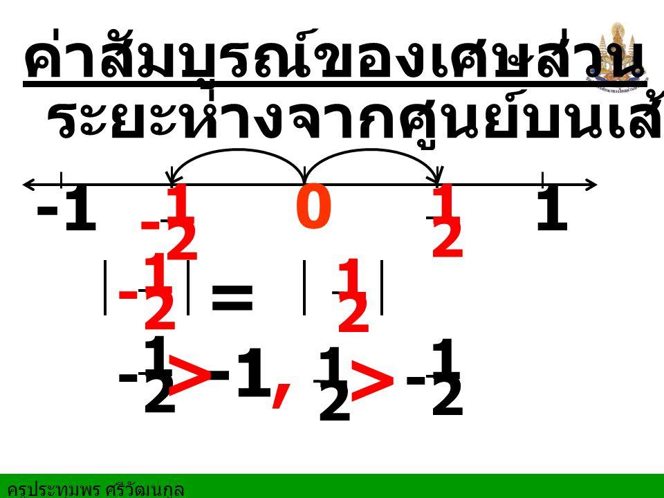 ครูประทุมพร ศรีวัฒนกูล ค่าสัมบูรณ์ของเศษส่วน ระยะห่างจากศูนย์บนเส้นจำนวน 0 1 = 2 1 - 2 1 2 1 - 2 1 2 1 - -1 >, > 2 1 - 2 1