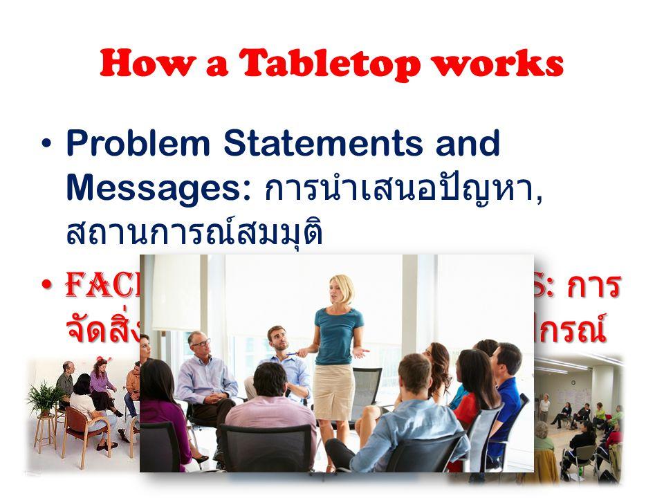 How a Tabletop works Problem Statements and Messages: การนำเสนอปัญหา, สถานการณ์สมมุติ Facilities and Materials: การ จัดสิ่งอำนวยความสะดวกและอุปกรณ์ สน