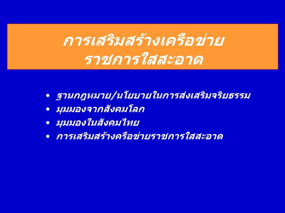 การเสริมสร้างเครือข่าย ราชการใสสะอาด ฐานกฎหมาย/นโยบายในการส่งเสริมจริยธรรม มุมมองจากสังคมโลก มุมมองในสังคมไทย การเสริมสร้างครือข่ายราชการใสสะอาด