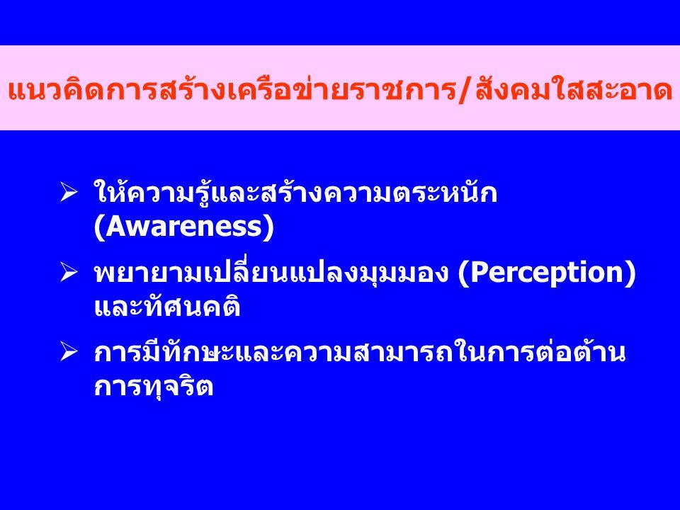  ให้ความรู้และสร้างความตระหนัก (Awareness)  พยายามเปลี่ยนแปลงมุมมอง (Perception) และทัศนคติ  การมีทักษะและความสามารถในการต่อต้าน การทุจริต แนวคิดการสร้างเครือข่ายราชการ/สังคมใสสะอาด