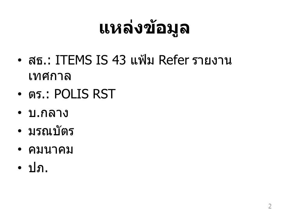 แหล่งข้อมูล สธ.: ITEMS IS 43 แฟ้ม Refer รายงาน เทศกาล ตร.: POLIS RST บ. กลาง มรณบัตร คมนาคม ปภ. 2