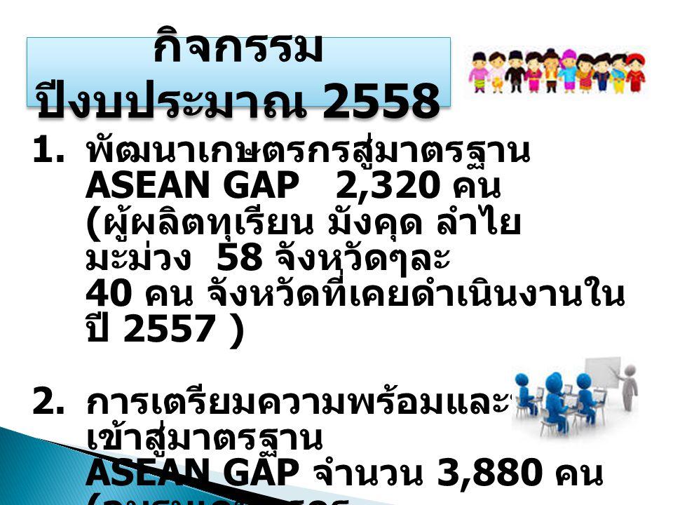 กิจกรรม ปีงบประมาณ 2558 1. พัฒนาเกษตรกรสู่มาตรฐาน ASEAN GAP 2,320 คน ( ผู้ผลิตทุเรียน มังคุด ลำไย มะม่วง 58 จังหวัดๆละ 40 คน จังหวัดที่เคยดำเนินงานใน