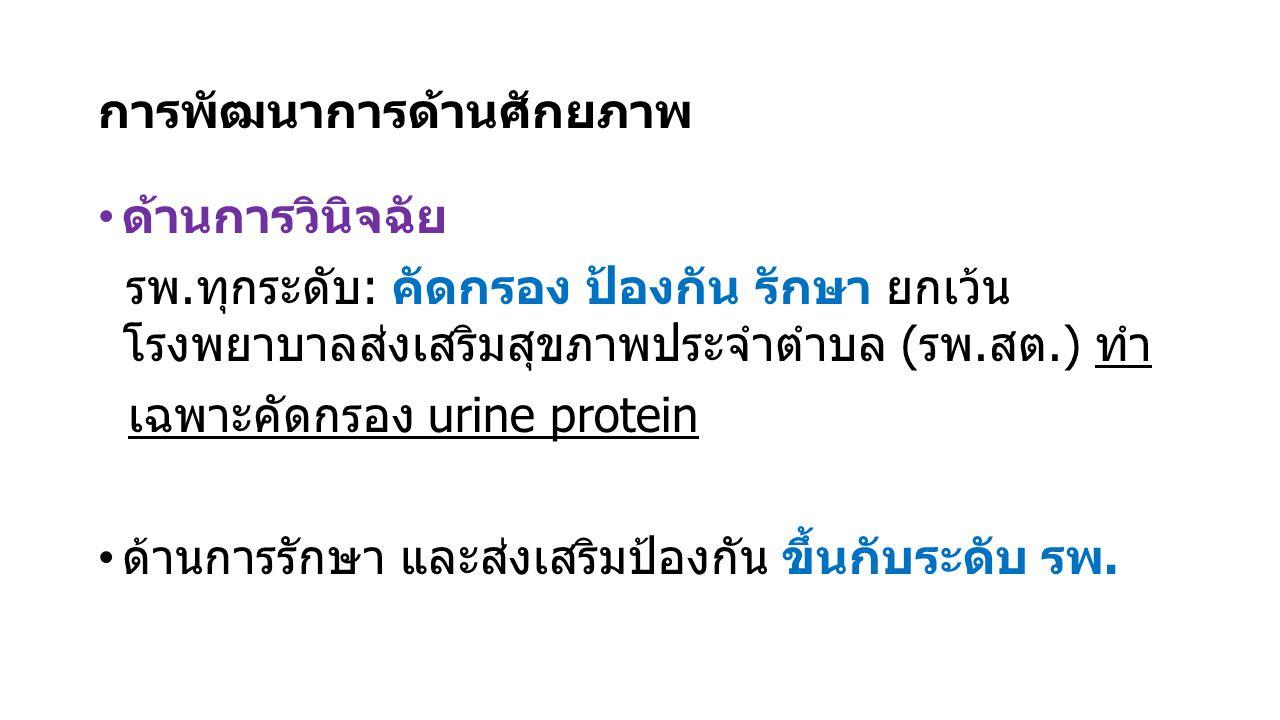 การพัฒนาการด้านศักยภาพ ด้านการวินิจฉัย รพ.ทุกระดับ: คัดกรอง ป้องกัน รักษา ยกเว้น โรงพยาบาลส่งเสริมสุขภาพประจำตำบล (รพ.สต.) ทำ เฉพาะคัดกรอง urine prote