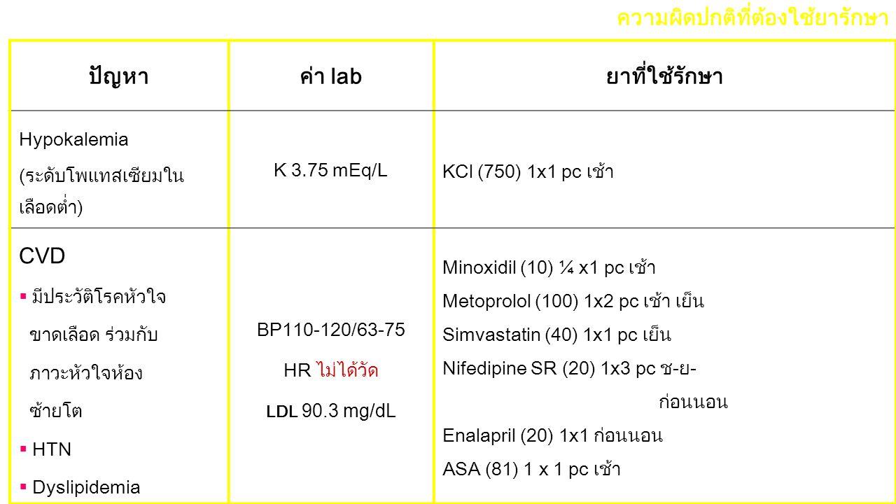 86 ปัญหาค่า labยาที่ใช้รักษา Hypokalemia (ระดับโพแทสเซียมใน เลือดต่ำ) K 3.75 mEq/L KCl (750) 1x1 pc เช้า CVD  มีประวัติโรคหัวใจ ขาดเลือด ร่วมกับ ภาวะ