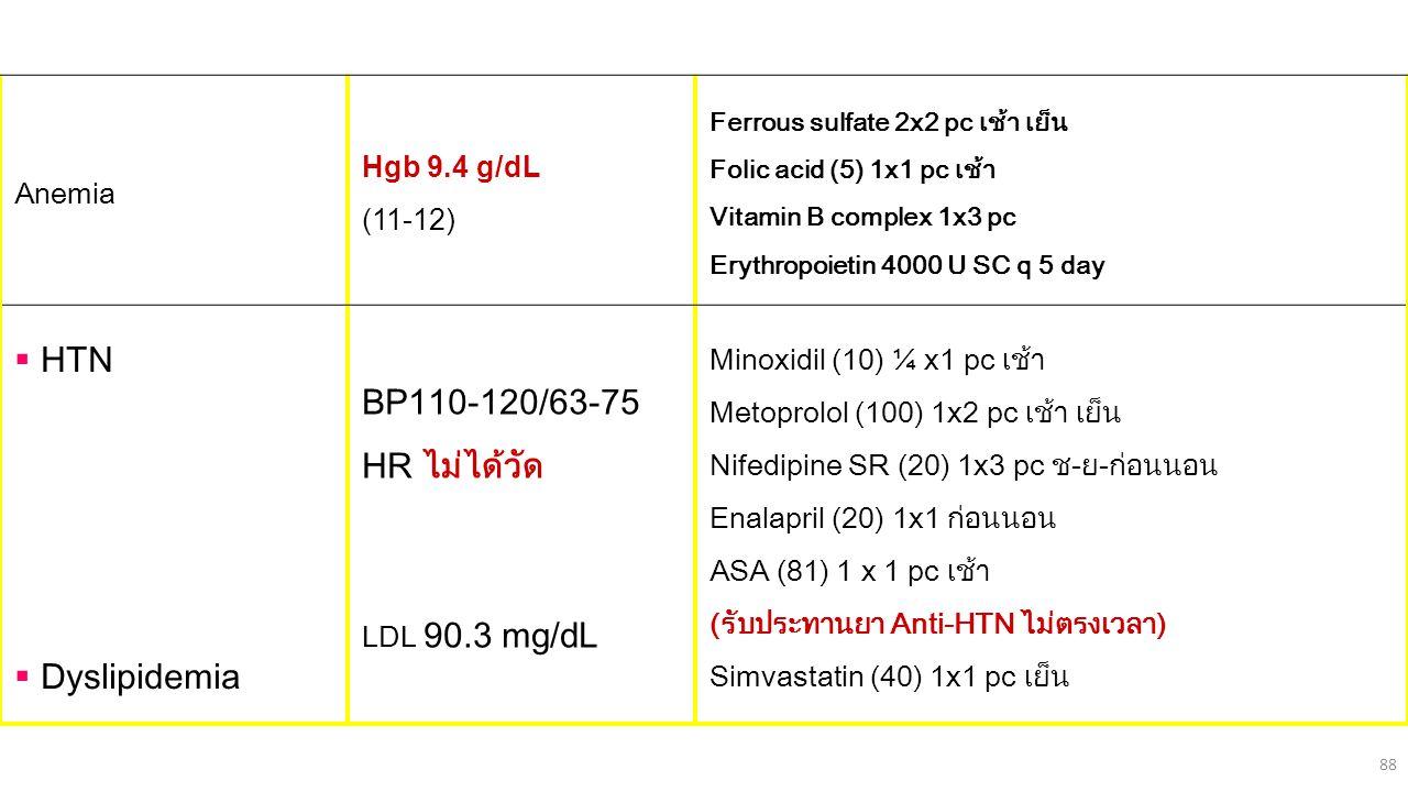 88 Anemia Hgb 9.4 g/dL (11-12) Ferrous sulfate 2x2 pc เช้า เย็น Folic acid (5) 1x1 pc เช้า Vitamin B complex 1x3 pc Erythropoietin 4000 U SC q 5 day 