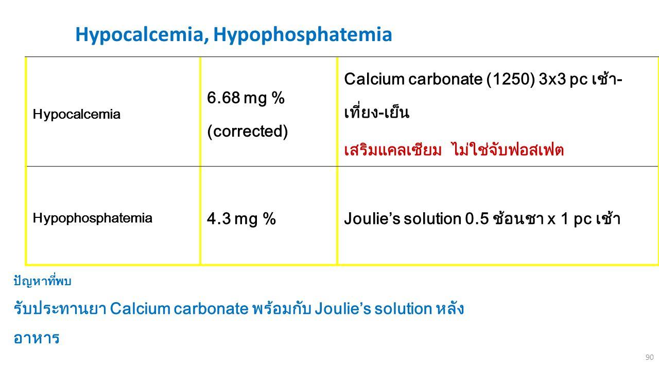 90 Hypocalcemia 6.68 mg % (corrected) Calcium carbonate (1250) 3x3 pc เช้า- เที่ยง-เย็น เสริมแคลเซียม ไม่ใช่จับฟอสเฟต Hypophosphatemia 4.3 mg %Joulie'