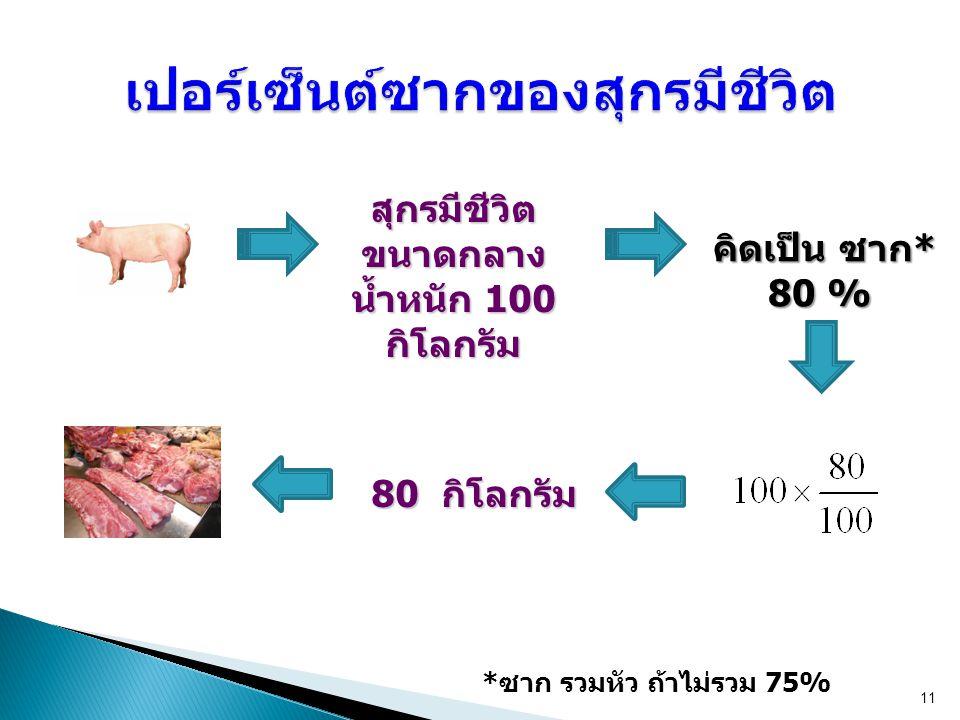 สุกรมีชีวิต ขนาดกลาง น้ำหนัก 100 กิโลกรัม คิดเป็น ซาก * 80 % คิดเป็น ซาก * 80 % 80 กิโลกรัม 80 กิโลกรัม * ซาก รวมหัว ถ้าไม่รวม 75% 11