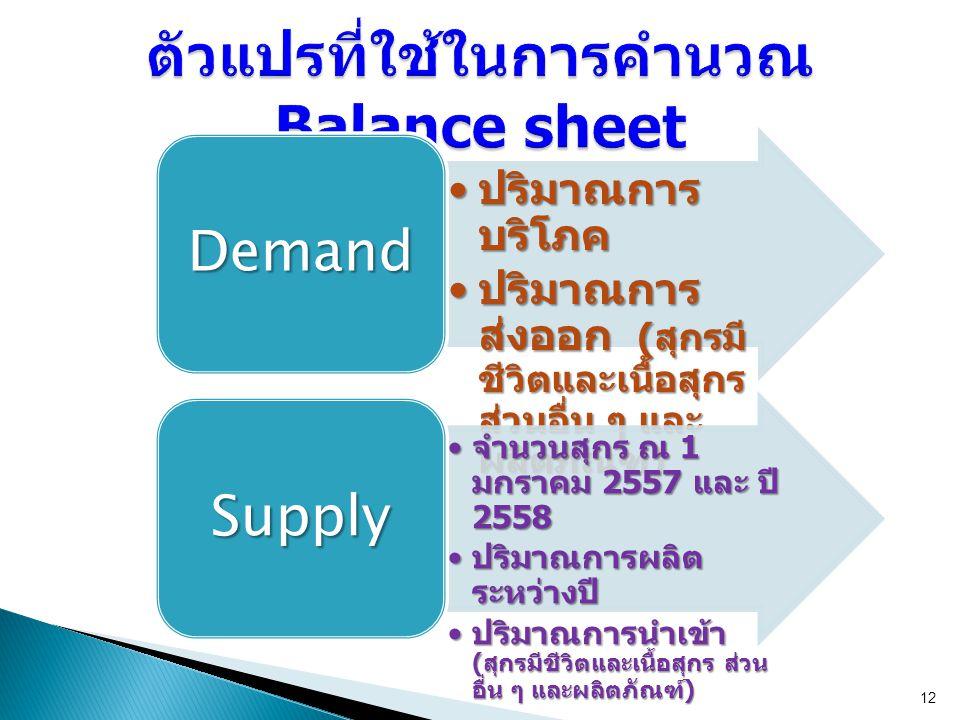 ปริมาณการ บริโภค ปริมาณการ บริโภค ปริมาณการ ส่งออก ( สุกรมี ชีวิตและเนื้อสุกร ส่วนอื่น ๆ และ ผลิตภัณฑ์ ) ปริมาณการ ส่งออก ( สุกรมี ชีวิตและเนื้อสุกร ส่วนอื่น ๆ และ ผลิตภัณฑ์ ) Demand จำนวนสุกร ณ 1 มกราคม 2557 และ ปี 2558 จำนวนสุกร ณ 1 มกราคม 2557 และ ปี 2558 ปริมาณการผลิต ระหว่างปี ปริมาณการผลิต ระหว่างปี ปริมาณการนำเข้า ( สุกรมีชีวิตและเนื้อสุกร ส่วน อื่น ๆ และผลิตภัณฑ์ ) ปริมาณการนำเข้า ( สุกรมีชีวิตและเนื้อสุกร ส่วน อื่น ๆ และผลิตภัณฑ์ ) Supply 12