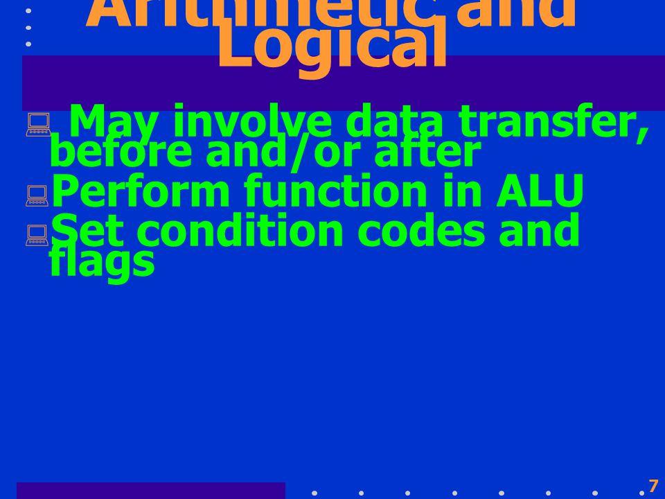 27 Instruction Format  Number of Addressing Modes  Number of Operands  Register versus Memory  Number of Register Sets Etc.