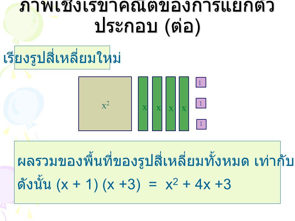 ภาพเชิงเรขาคณิตของการแยกตัว ประกอบ ( ต่อ ) ผลรวมของพื้นที่ของรูปสี่เหลี่ยมทั้งหมด เท่ากับ x 2 + 4x +3 หน่วย 2 ดังนั้น (x + 1) (x +3) = x 2 + 4x +3 เรี