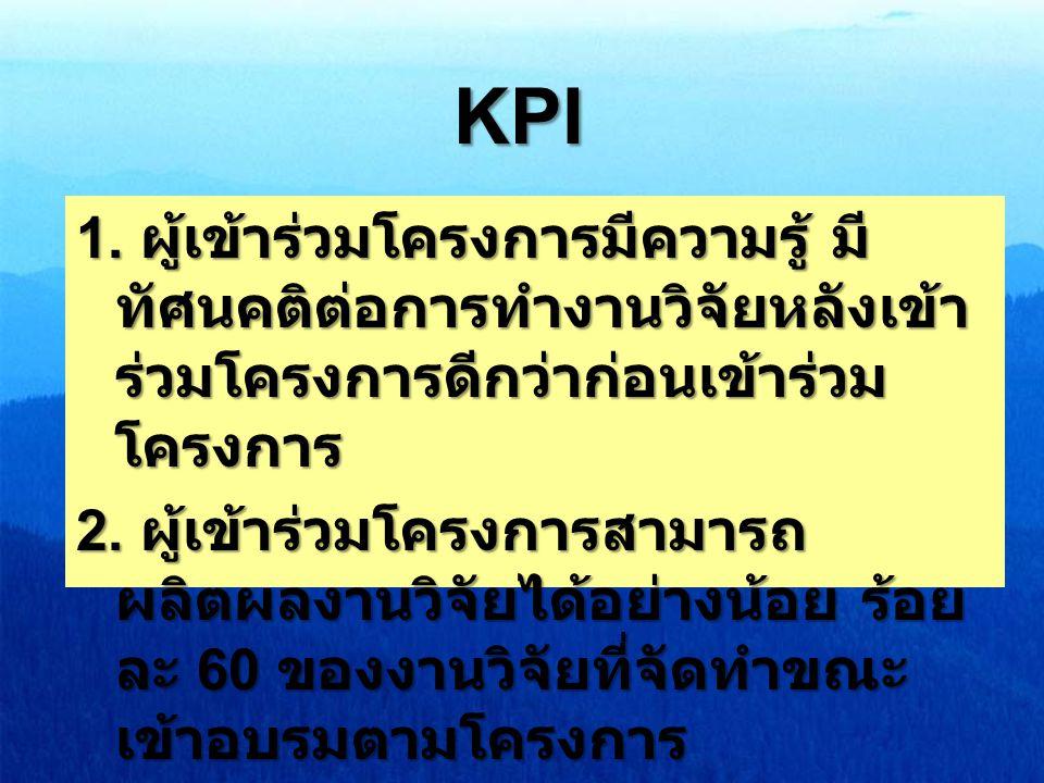 KPI 1.