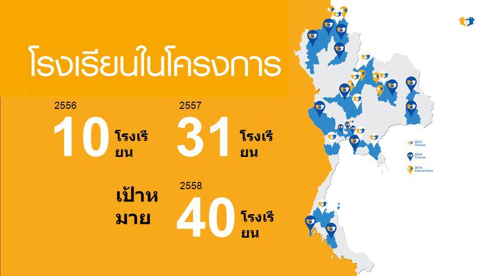 2556 10 โรงเรี ยน 2557 31 โรงเรี ยน เป้าห มาย 2558 40 โรงเรี ยน