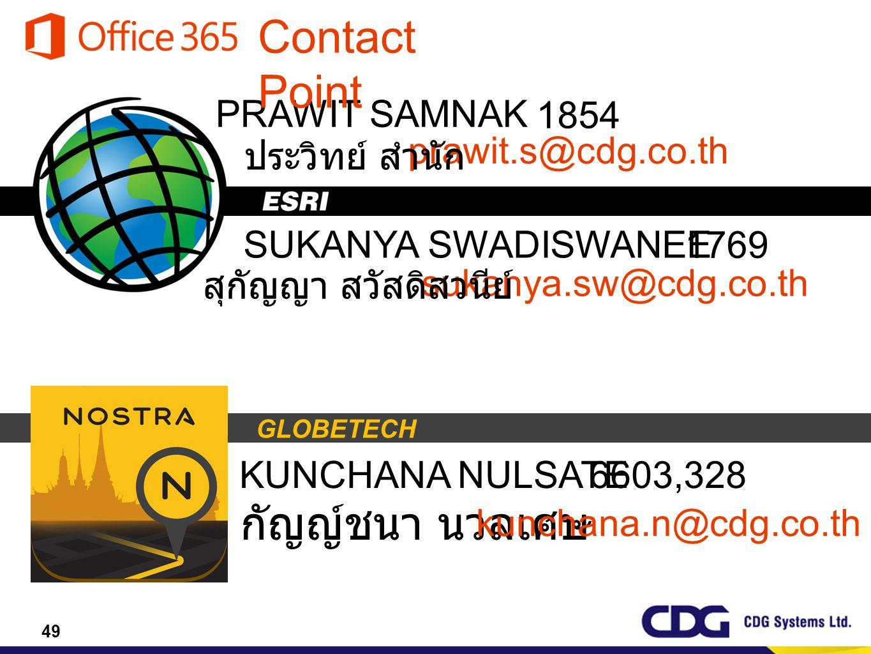 49 GLOBETECH SUKANYA SWADISWANEE sukanya.sw@cdg.co.th 1769 สุกัญญา สวัสดิสวนีย์ PRAWIT SAMNAK prawit.s@cdg.co.th 1854 ประวิทย์ สำนัก KUNCHANA NULSATE