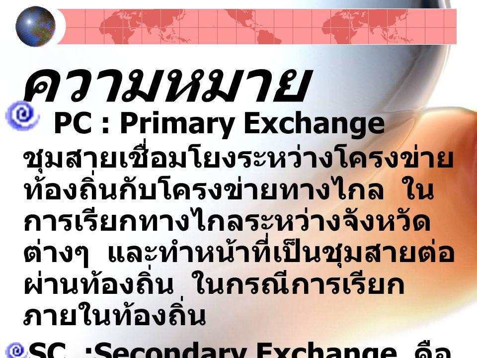 ความหมาย PC : Primary Exchange ชุมสายเชื่อมโยงระหว่างโครงข่าย ท้องถิ่นกับโครงข่ายทางไกล ใน การเรียกทางไกลระหว่างจังหวัด ต่างๆ และทำหน้าที่เป็นชุมสายต่อ ผ่านท้องถิ่น ในกรณีการเรียก ภายในท้องถิ่น SC :Secondary Exchange คือ ชุมสายที่ทำหน้าที่เชื่อมโยง ทางไกลระหว่างจังหวัดที่อยู่ในเขต ทางไกลเดียวกัน