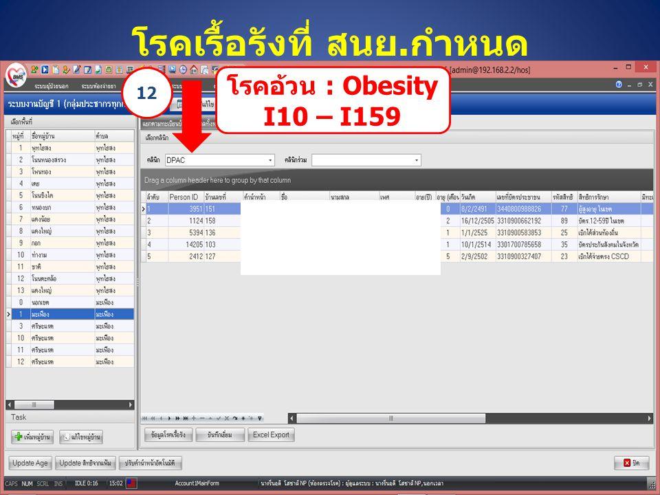 โรคเรื้อรังที่ สนย.กำหนด โรคอ้วน : Obesity I10 – I159 12