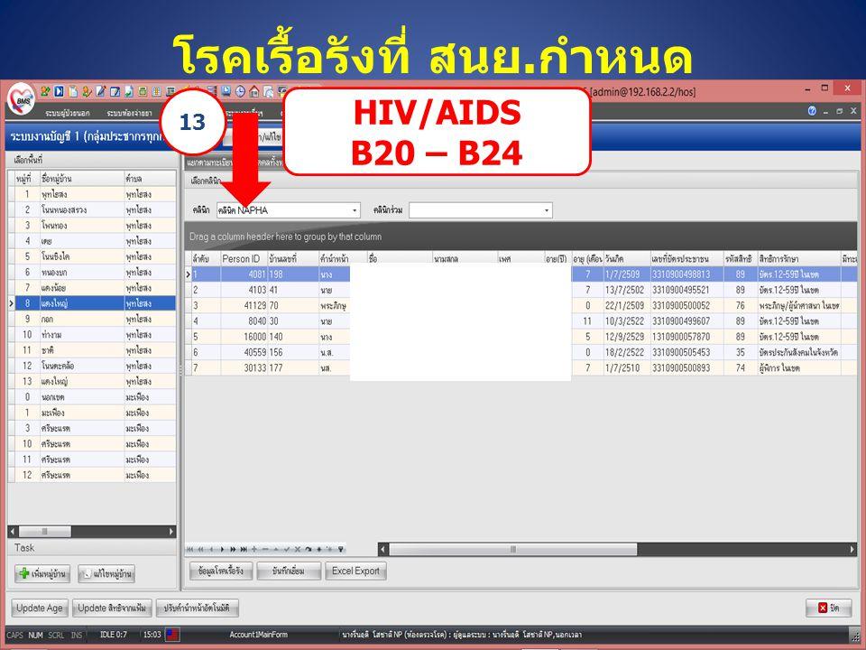โรคเรื้อรังที่ สนย.กำหนด HIV/AIDS B20 – B24 13