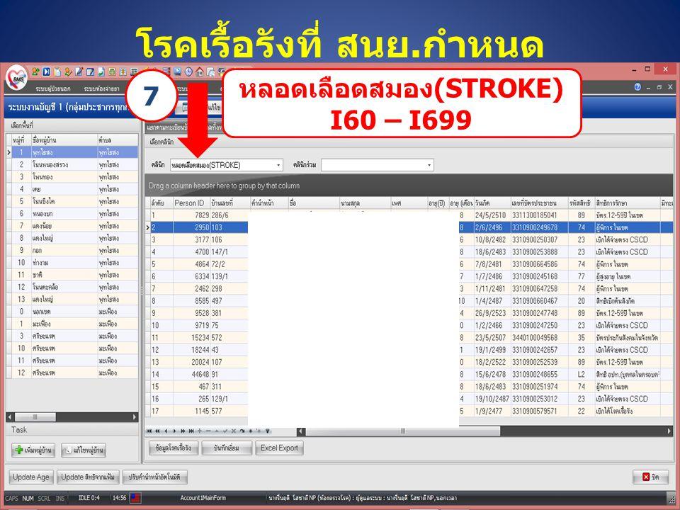 โรคเรื้อรังที่ สนย.กำหนด หลอดเลือดสมอง(STROKE) I60 – I699 7