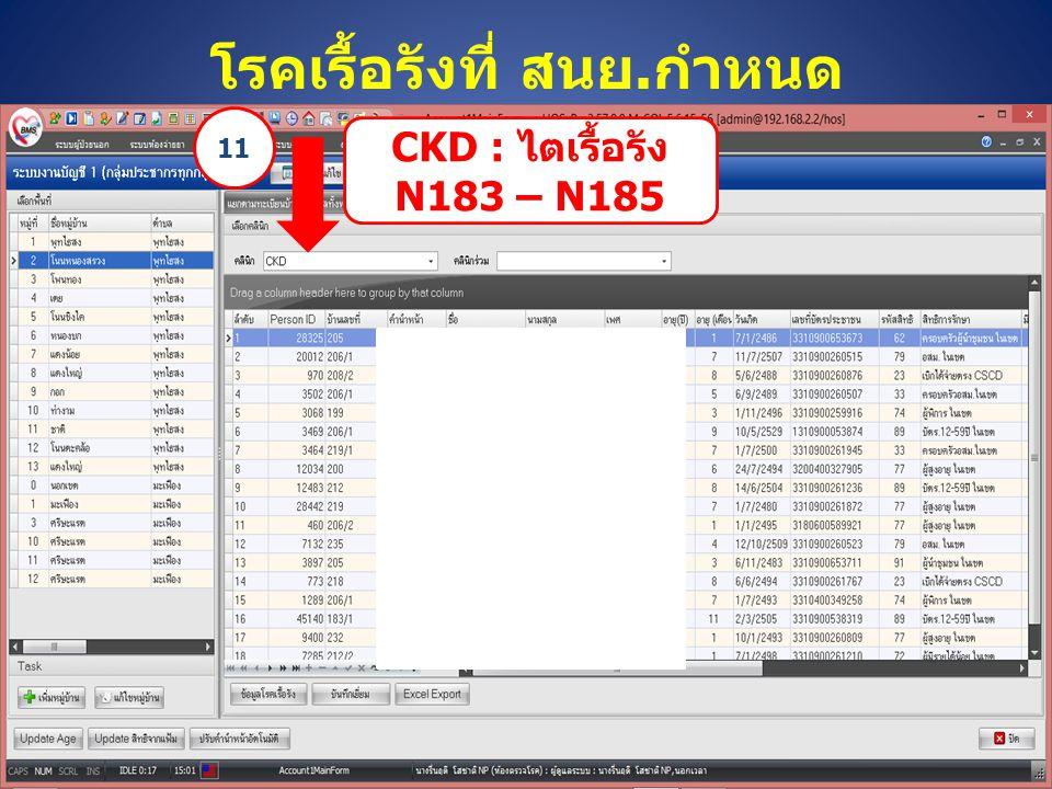 โรคเรื้อรังที่ สนย.กำหนด CKD : ไตเรื้อรัง N183 – N185 11