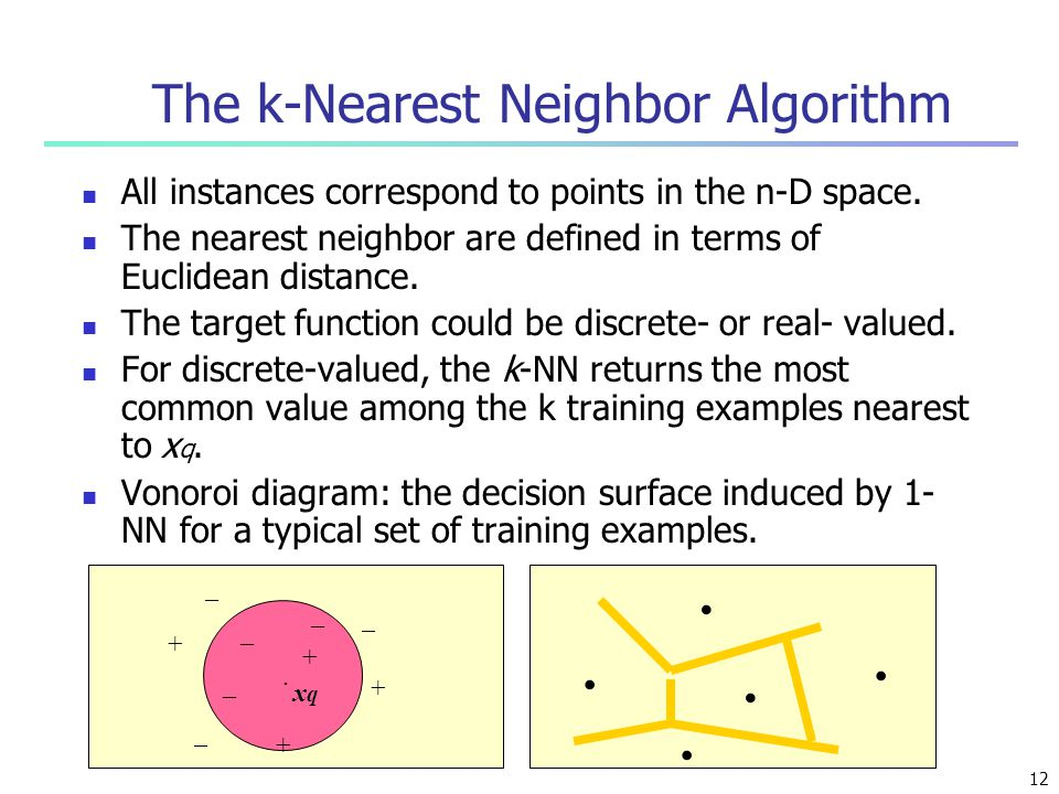 The k-Nearest Neighbor Algorithm All instances correspond to points in the n-D space. The nearest neighbor are defined in terms of Euclidean distance.