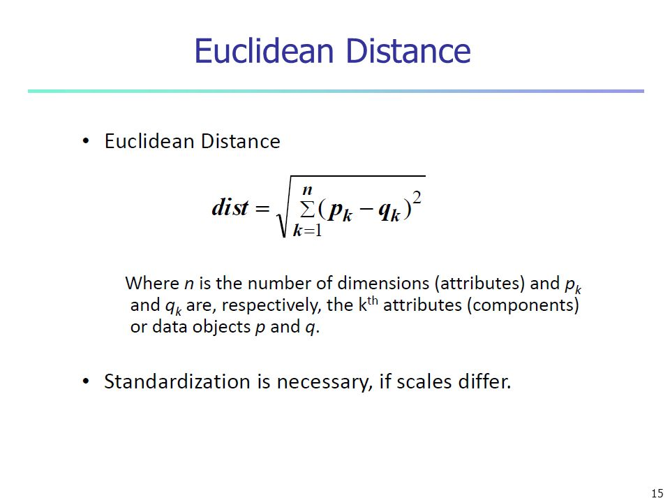 Euclidean Distance 15