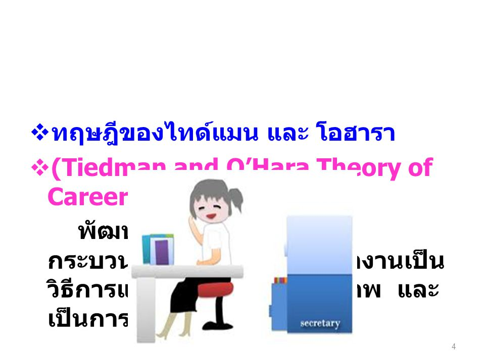  ทฤษฎีของไทด์แมน และ โอฮารา  (Tiedman and O'Hara Theory of Career Development) พัฒนาการทางอาชีพเป็น กระบวนการที่บุคคลใช้การทำงานเป็น วิธีการแสดงออกท