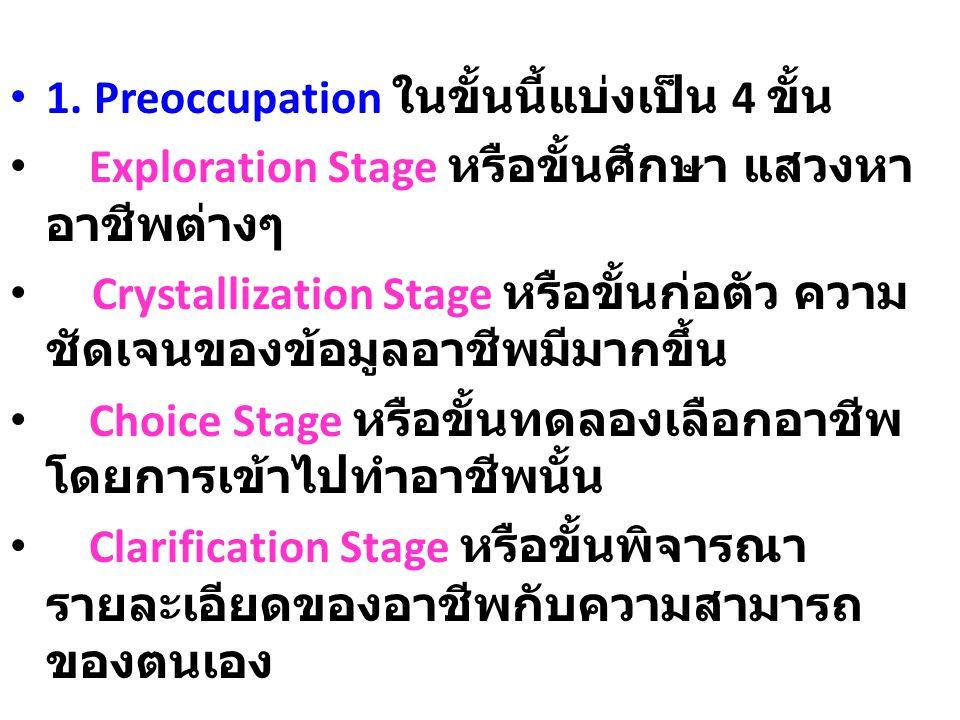 1. Preoccupation ในขั้นนี้แบ่งเป็น 4 ขั้น Exploration Stage หรือขั้นศึกษา แสวงหา อาชีพต่างๆ Crystallization Stage หรือขั้นก่อตัว ความ ชัดเจนของข้อมูลอ