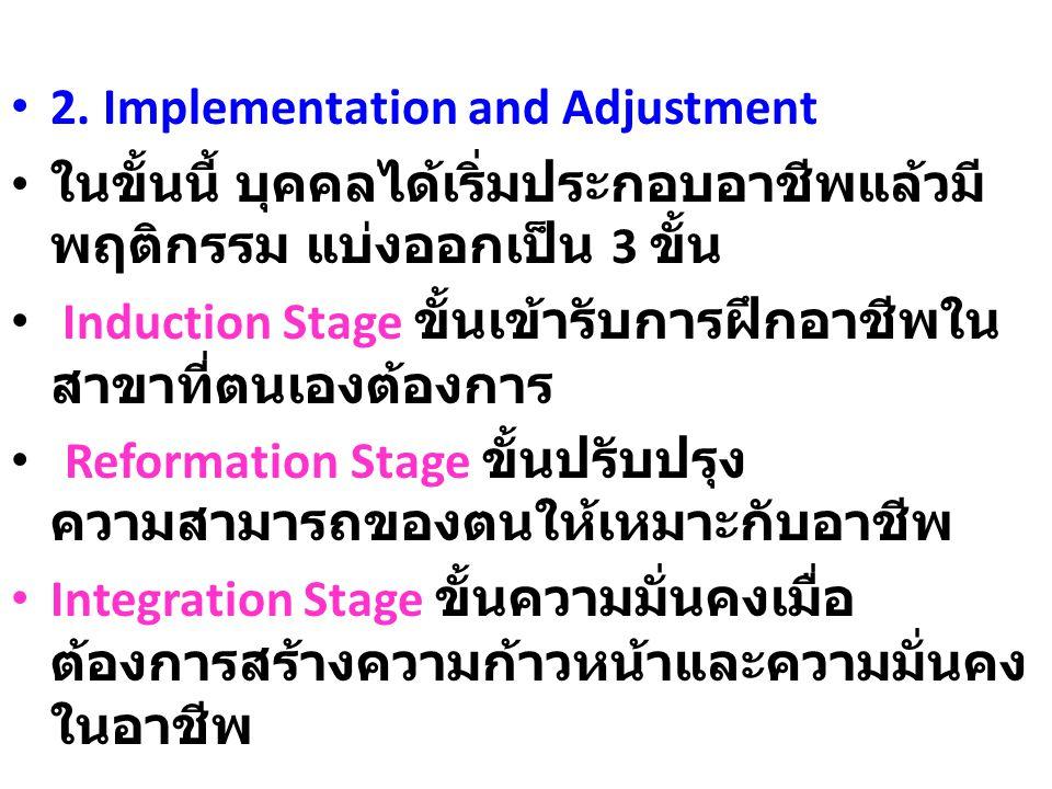 2. Implementation and Adjustment ในขั้นนี้ บุคคลได้เริ่มประกอบอาชีพแล้วมี พฤติกรรม แบ่งออกเป็น 3 ขั้น Induction Stage ขั้นเข้ารับการฝึกอาชีพใน สาขาที่