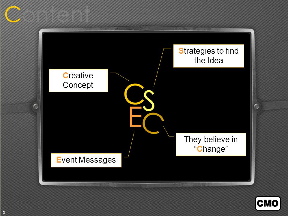 2 Content Event Messages Strategies to find the Idea They believe in Change Creative Concept