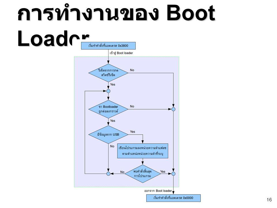 16 การทำงานของ Boot Loader