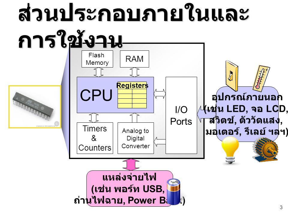 3 ส่วนประกอบภายในและ การใช้งาน CPU I/O Ports Flash Memory RAM Analog to Digital Converter Timers & Counters Registers แหล่งจ่ายไฟ ( เช่น พอร์ท USB, ถ่านไฟฉาย, Power Bank) อุปกรณ์ภายนอก ( เช่น LED, จอ LCD, สวิตช์, ตัววัดแสง, มอเตอร์, รีเลย์ ฯลฯ )