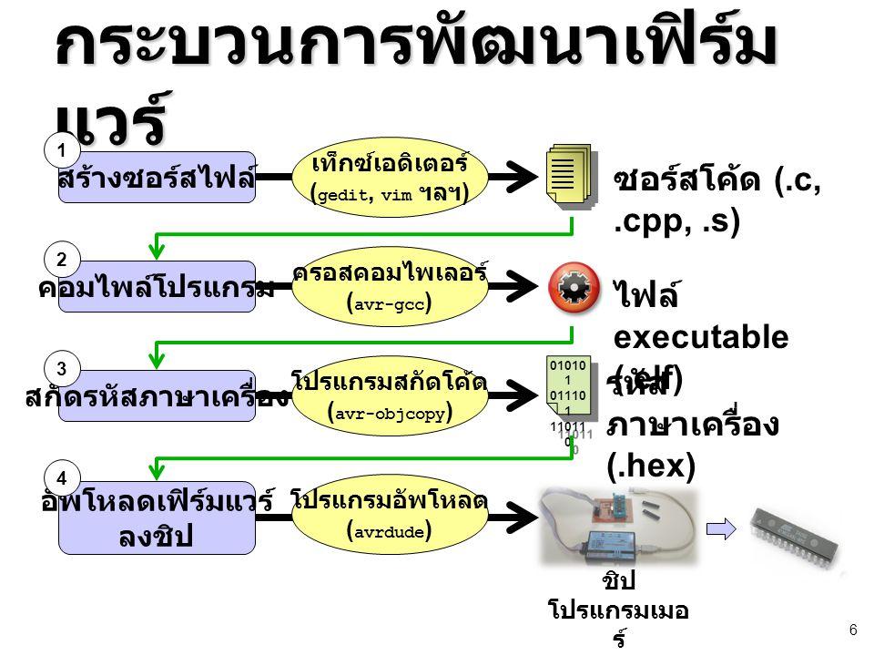 6 กระบวนการพัฒนาเฟิร์ม แวร์ ซอร์สโค้ด (.c,.cpp,.s) เท็กซ์เอดิเตอร์ ( gedit, vim ฯลฯ ) สร้างซอร์สไฟล์ 1 ไฟล์ executable (.elf) ครอสคอมไพเลอร์ ( avr-gcc ) คอมไพล์โปรแกรม 2 01010 1 01110 1 11011 0 01010 1 01110 1 11011 0 รหัส ภาษาเครื่อง (.hex) โปรแกรมสกัดโค้ด ( avr-objcopy ) สกัดรหัสภาษาเครื่อง 3 ชิป โปรแกรมเมอ ร์ โปรแกรมอัพโหลด ( avrdude ) อัพโหลดเฟิร์มแวร์ ลงชิป 4