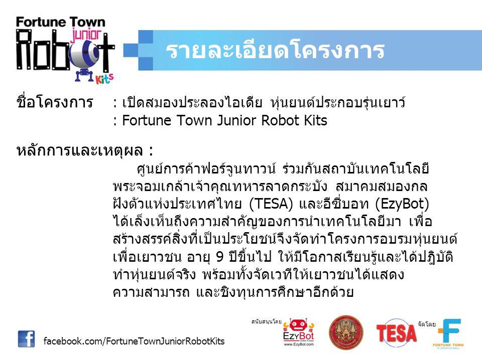 สนับสนุนโดย จัดโดย facebook.com/FortuneTownJuniorRobotKits รายละเอียดโครงการ ชื่อโครงการ : เปิดสมองประลองไอเดีย หุ่นยนต์ประกอบรุ่นเยาว์ : Fortune Town Junior Robot Kits หลักการและเหตุผล : ศูนย์การค้าฟอร์จูนทาวน์ ร่วมกันสถาบันเทคโนโลยี พระจอมเกล้าเจ้าคุณทหารลาดกระบัง สมาคมสมองกล ฝังตัวแห่งประเทศไทย (TESA) และอีซี่บอท (EzyBot) ได้เล็งเห็นถึงความสำคัญของการนำเทคโนโลยีมา เพื่อ สร้างสรรค์สิ่งที่เป็นประโยชน์จึงจัดทำโครงการอบรมหุ่นยนต์ เพื่อเยาวชน อายุ 9 ปีขึ้นไป ให้มีโอกาสเรียนรู้และได้ปฎิบัติ ทำหุ่นยนต์จริง พร้อมทั้งจัดเวทีให้เยาวชนได้แสดง ความสามารถ และชิงทุนการศึกษาอีกด้วย