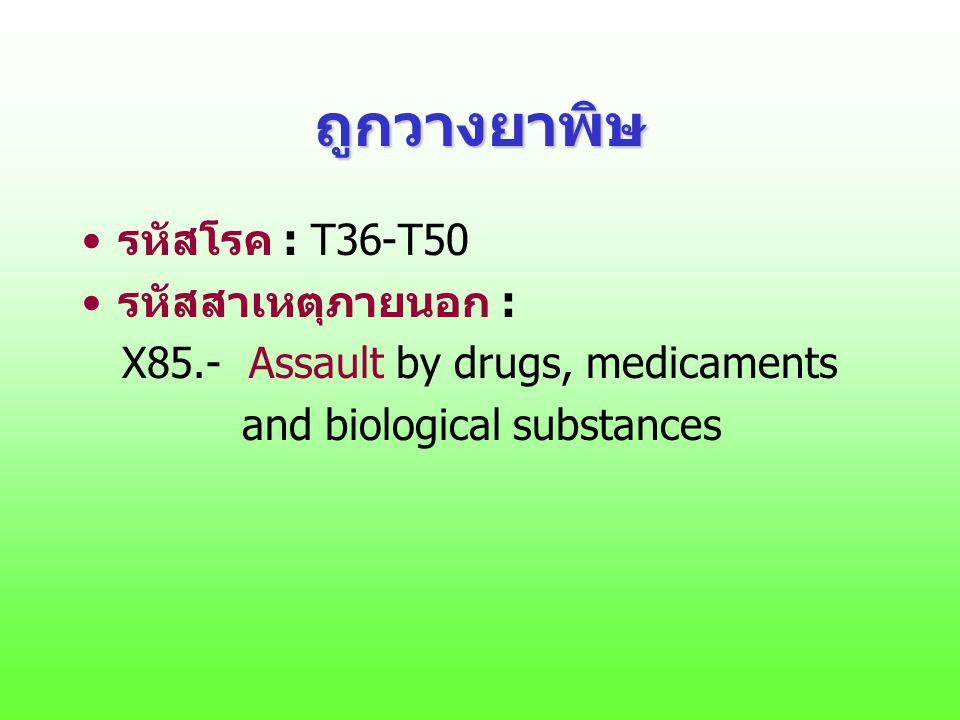 ถูกวางยาพิษ รหัสโรค : T36-T50 รหัสสาเหตุภายนอก : X85.- Assault by drugs, medicaments and biological substances
