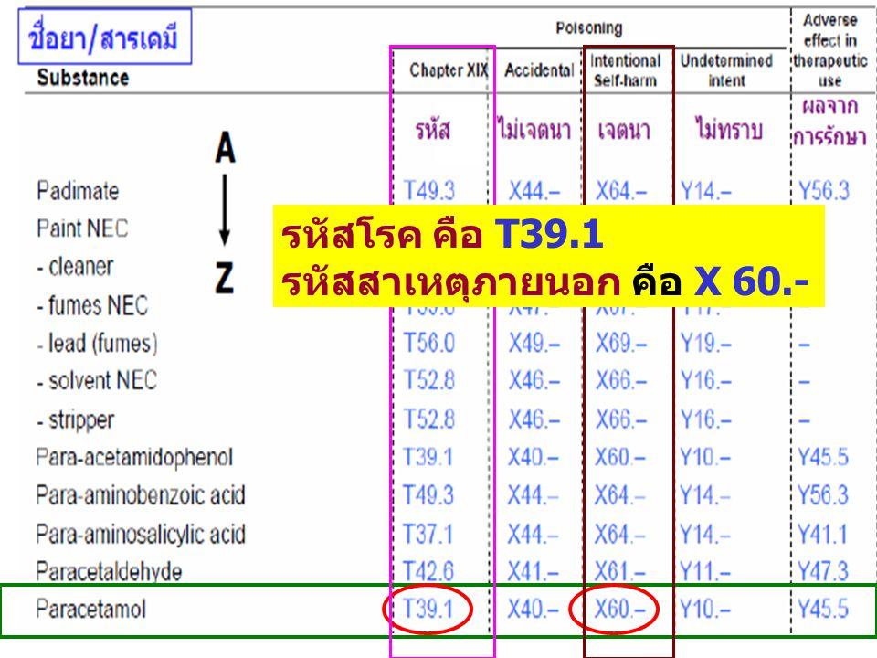 รหัสสาเหตุภายนอก จากตารางยา และสารเคมี เป็นรหัสที่ยังไม่สมบูรณ์ มีเพียง 3 ตำแหน่ง และลงท้ายด้วยสัญลักษณ์.- : X60.- ต้องค้นหารหัสตำแหน่งที่ 4 และ 5 จาก ตารางการจัดกลุ่มโรคใน ICD-10 เล่มที่ 1