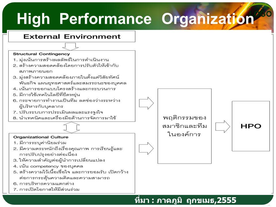 LOGO High Performance Organization 10 ที่มา : ภาคภูมิ ฤกขเมธ,2555