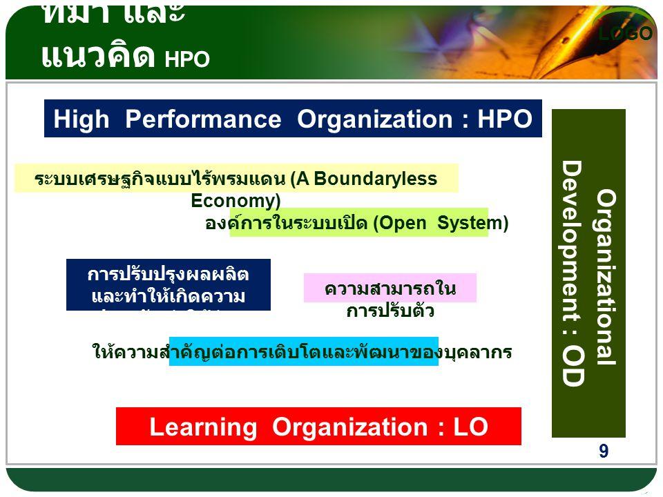 LOGO ที่มา และ แนวคิด HPO 9 Organizational Development : OD High Performance Organization : HPO Learning Organization : LO การปรับปรุงผลผลิต และทำให้เกิดความ ประหยัดค่าใช้จ่าย ความสามารถใน การปรับตัว องค์การในระบบเปิด (Open System) ระบบเศรษฐกิจแบบไร้พรมแดน (A Boundaryless Economy) ให้ความสำคัญต่อการเติบโตและพัฒนาของบุคลากร