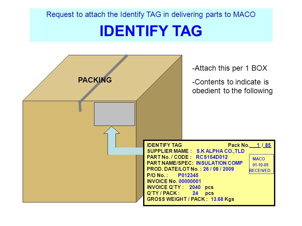 IDENTIFY TAG SUPPLIER MAME : S.K ALPHA CO.,TLD PART No.