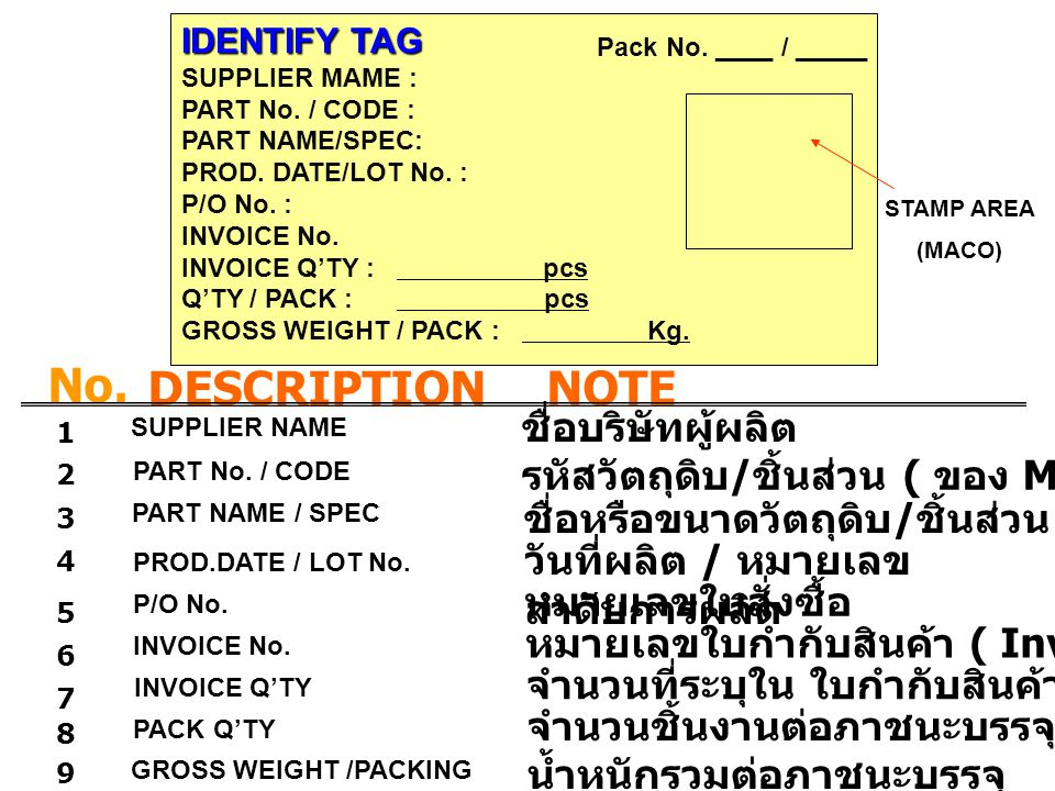 IDENTIFY TAG SUPPLIER MAME : PART No. / CODE : PART NAME/SPEC: PROD.