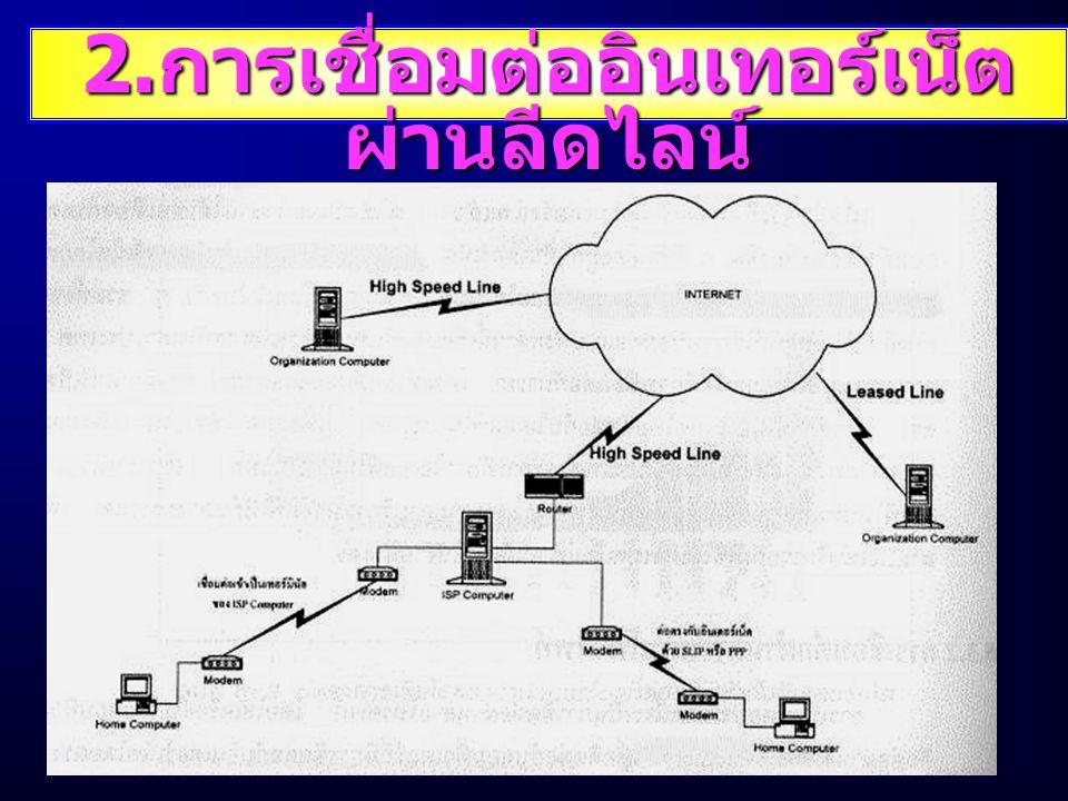 2. การเชื่อมต่ออินเทอร์เน็ต ผ่านลีดไลน์