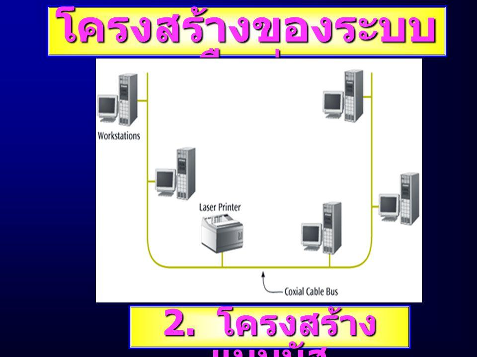 โครงสร้างของระบบ เครือข่าย 2. โครงสร้าง แบบบัส