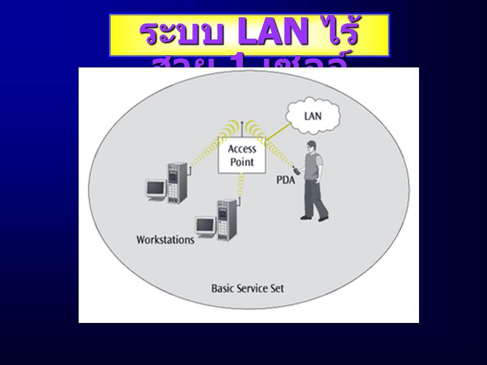 ระบบ LAN ไร้ สาย 1 เซลล์