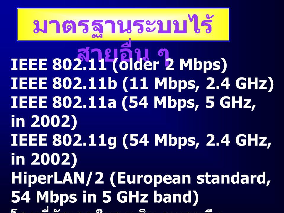 มาตรฐานระบบไร้ สายอื่น ๆ IEEE 802.11 (older 2 Mbps) IEEE 802.11b (11 Mbps, 2.4 GHz) IEEE 802.11a (54 Mbps, 5 GHz, in 2002) IEEE 802.11g (54 Mbps, 2.4 GHz, in 2002) HiperLAN/2 (European standard, 54 Mbps in 5 GHz band) โดยที่ตัวเลขในวงเล็บ หมายถึง ความเร็วในการส่งข้อมูล และความถี่ที่ ใช้
