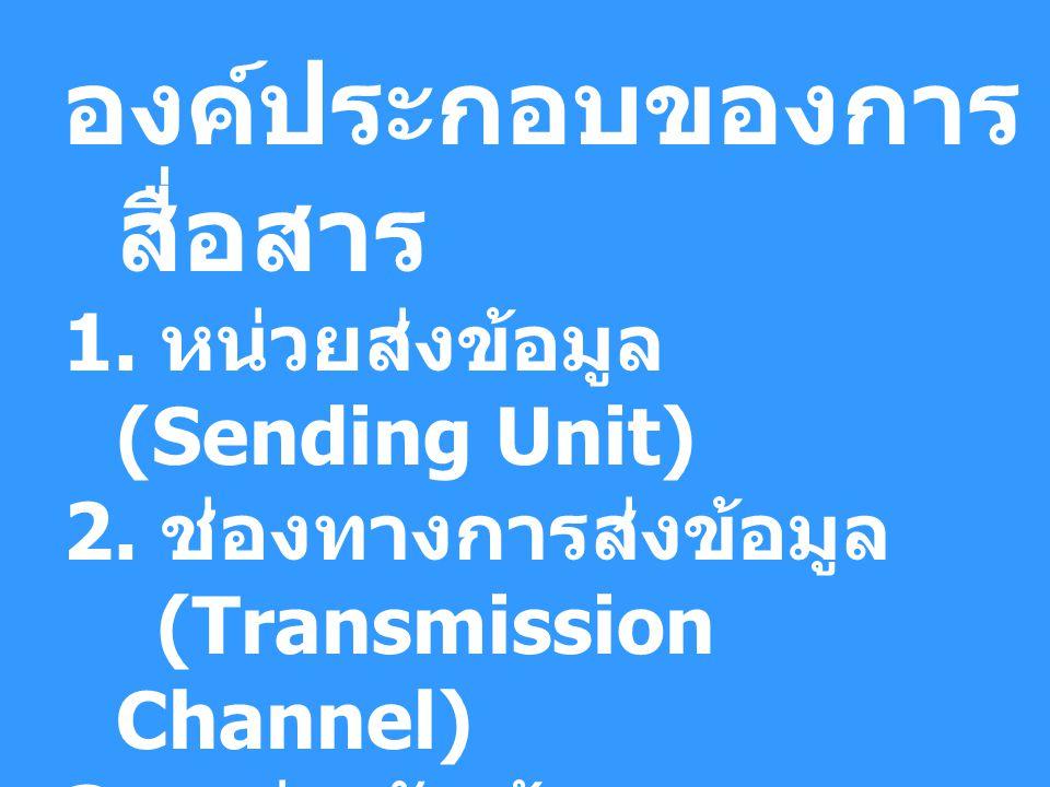 องค์ประกอบของการ สื่อสาร 1. หน่วยส่งข้อมูล (Sending Unit) 2. ช่องทางการส่งข้อมูล (Transmission Channel) 3. หน่วยรับข้อมูล (Receiving Unit)