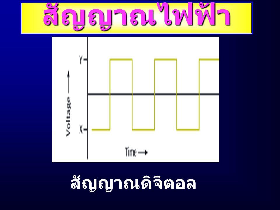 สัญญาณไฟฟ้า สัญญาณดิจิตอล