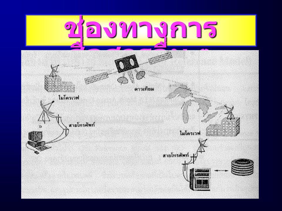เครือข่าย WAN การเชื่อม WAN และ LAN โดยเราท์เตอร์