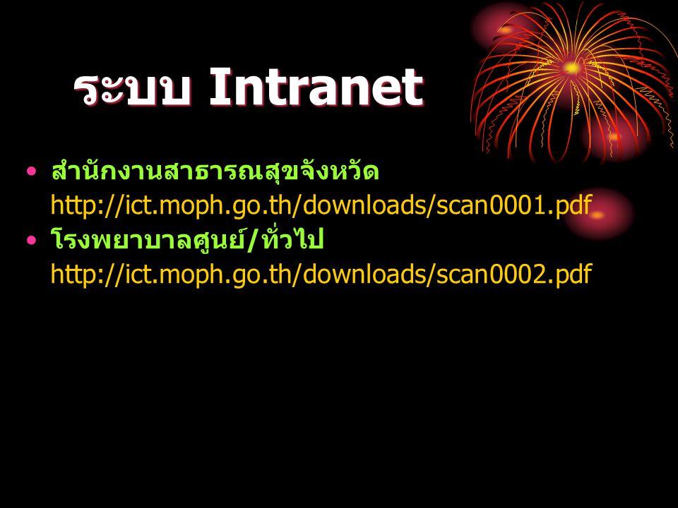 ระบบ Intranet สำนักงานสาธารณสุขจังหวัด http://ict.moph.go.th/downloads/scan0001.pdf โรงพยาบาลศูนย์/ทั่วไป http://ict.moph.go.th/downloads/scan0002.pdf