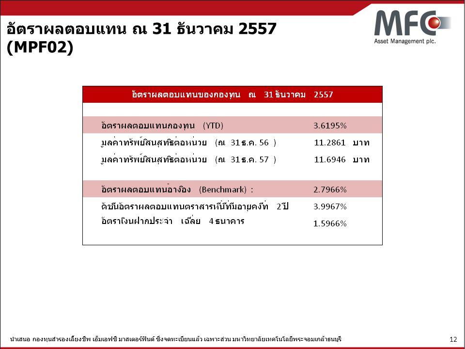 นำเสนอ กองทุนสำรองเลี้ยงชีพ เอ็มเอฟซี มาสเตอร์ฟันด์ ซึ่งจดทะเบียนแล้ว เฉพาะส่วน มหาวิทยาลัยเทคโนโลยีพระจอมเกล้าธนบุรี 12 อัตราผลตอบแทน ณ 31 ธันวาคม 25