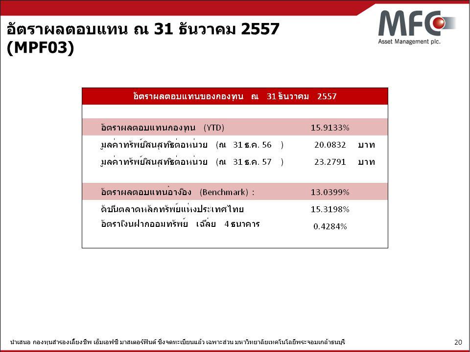 นำเสนอ กองทุนสำรองเลี้ยงชีพ เอ็มเอฟซี มาสเตอร์ฟันด์ ซึ่งจดทะเบียนแล้ว เฉพาะส่วน มหาวิทยาลัยเทคโนโลยีพระจอมเกล้าธนบุรี 20 อัตราผลตอบแทน ณ 31 ธันวาคม 25