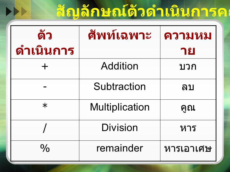 สัญลักษณ์ตัวดำเนินการคณิตศาสตร์ ตัว ดำเนินการ ศัพท์เฉพาะความหม าย +Addition บวก -Subtraction ลบ *Multiplication คูณ /Division หาร %remainder หารเอาเศษ